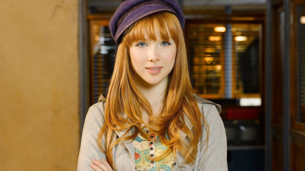 Molly Quinn Wallpaper