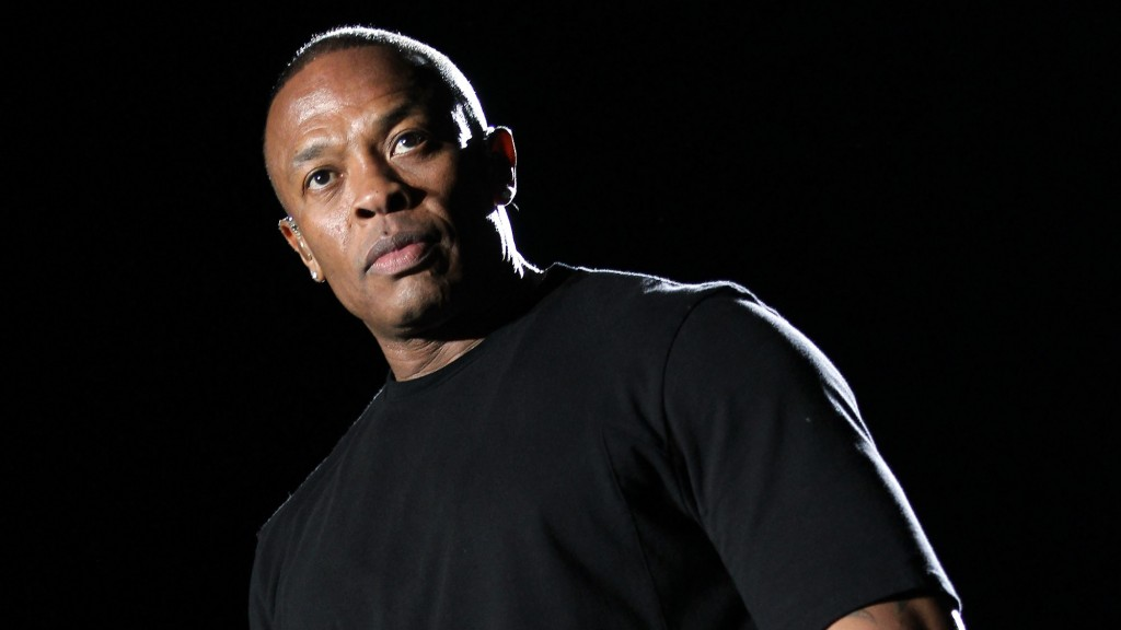 Dr. Dre Wallpaper