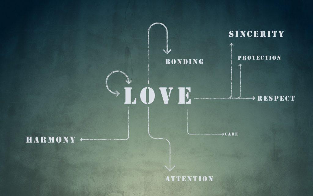 Love Widescreen Wallpaper