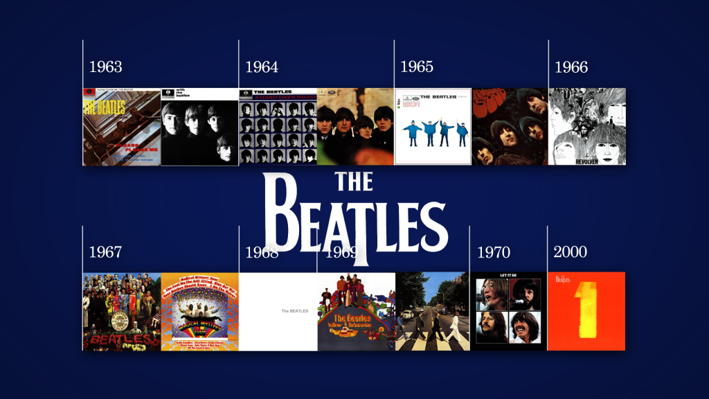 The Beatles Full HD Wallpaper