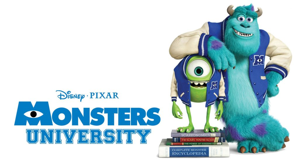 Monsters University Full HD Background